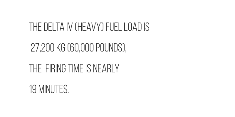 fuel load